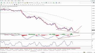 Forex Income Boss - Forex Forecast & Analysis