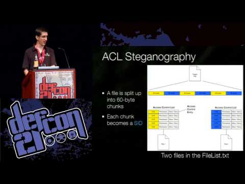 Defcon 21 - ACL Steganography - Permissions to Hide Your Porn