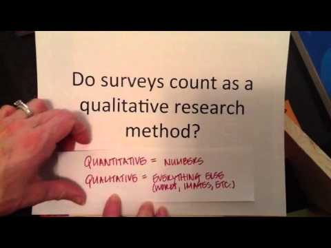 Questionnaires as a research method