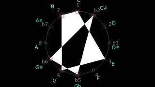 POORVI Scale (Heptatonic # 34)