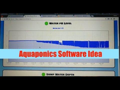 Aquaponics Software Idea   ATAG