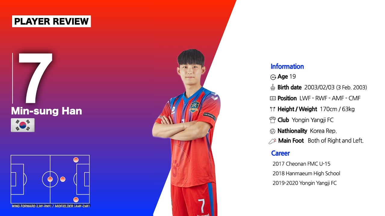 Han Min Sung Highlight