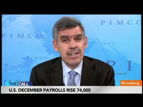 El-Erian: Jobs Report Puzzling, Worrisome, Shocker