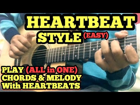 SANAM -Teri Aankhon Se Guitar Chords Lesson with intro | HEARTBEAT STYLE STRUMMING | FuZaiL Xiddiqui