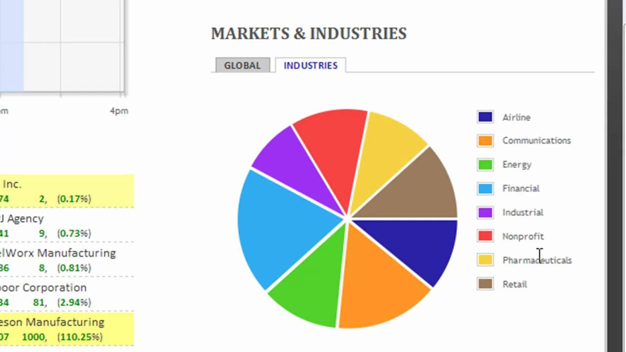 Real time data charts graphs on the web youtube real time data charts graphs on the web nvjuhfo Image collections