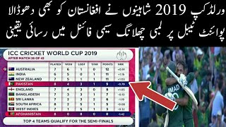 CWC 2019 Points Table   Updated ICC World Cup 2019 Team Standings