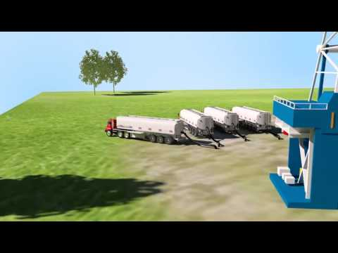 3D Hydraulic Fracturing  How it works process  of Hydraulic Fracturing