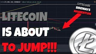 MUST WATCH: A BIG MOVE IS COMING FOR LITECOIN! But Which Way?