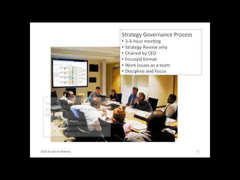 Leadership Development | Why Most Strategies Fail by John R. Childress | MILE Webinar