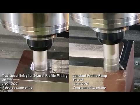 Profile milling