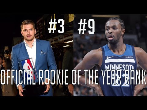 Ranking EVERY NBA Rookie Of The Year Winner From The 2010s Decade!