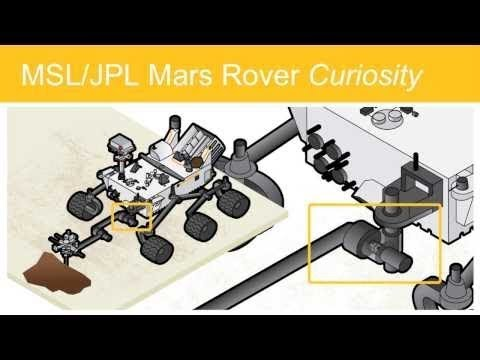 Load Cells & Multi-Axis Sensors for Aerospace Applications Webinar 2013