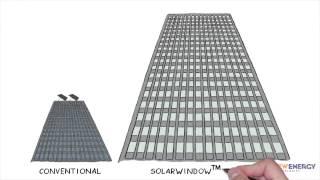 Solar Energy Glass | Vivaldi Conservatories