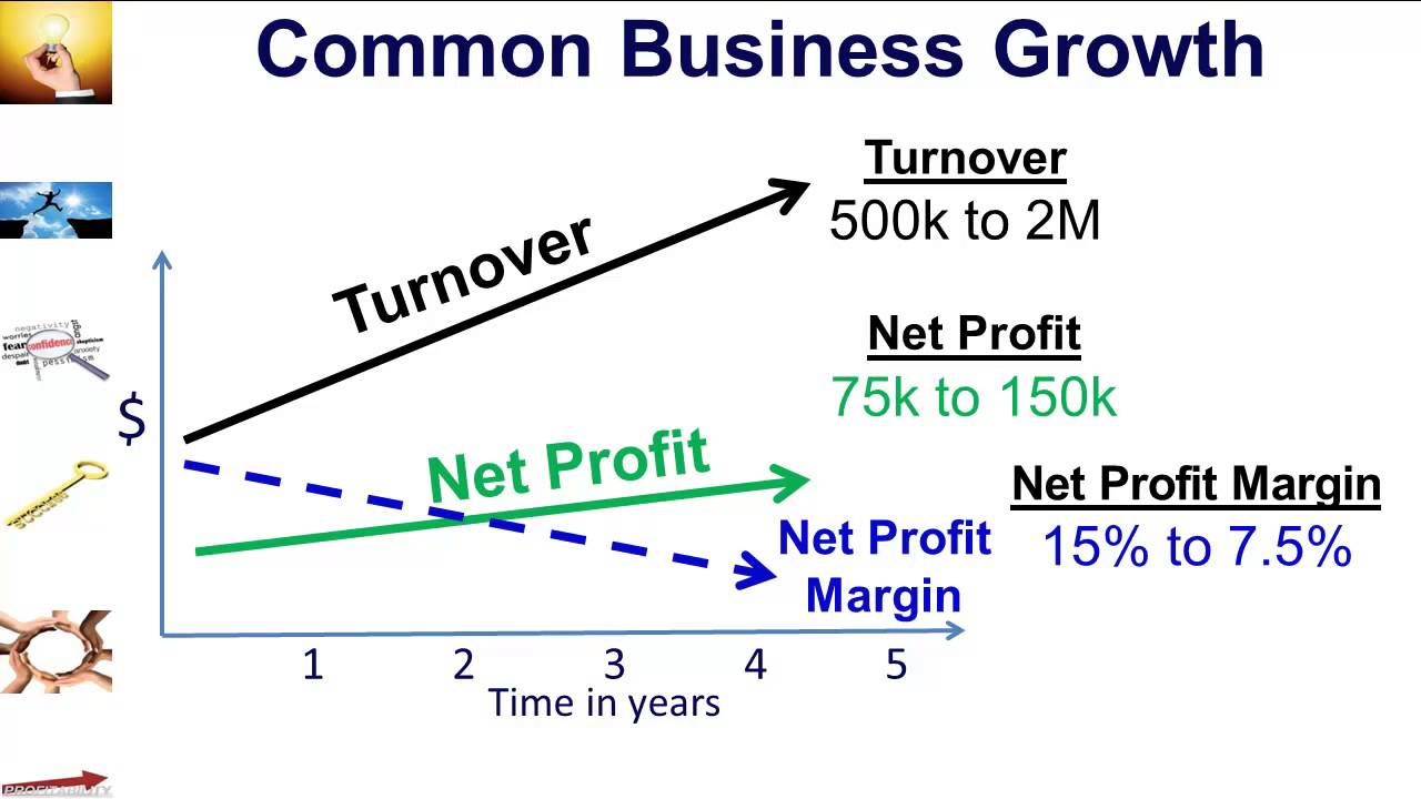 How to increase business profits in a taxi 69