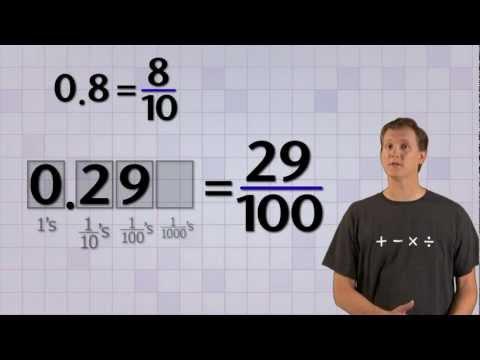 Math Antics - Converting Base-10 Fractions
