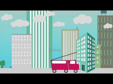 Lernvideo Hochhäuser - Wann ist ein Gebäude ein Hochhaus? Wissen über Wolkenkratzer für Schulkinder.