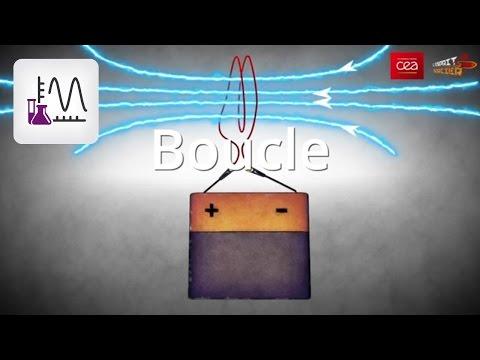 Vidéo [Comment ça marche] Construire un super aimant ! lespritsorcier.org