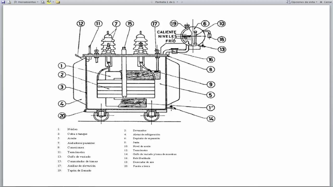Video tutorial partes del transformador de potencia for Partes de un grifo