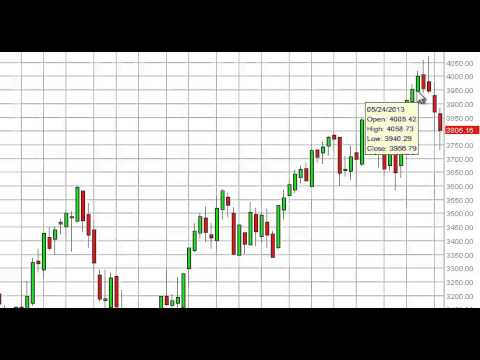 CAC 40 Index forecast for the week of June 17, 2013, Technical Analysis