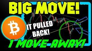 GIANT BITCOIN BULL MOVE COMING?? WATCH THIS BTC CHART!