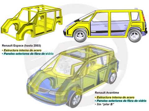 Renault Avantime (4/8)