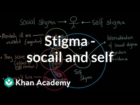 Observational learning: Bobo doll experiment and social cognitive theory   MCAT   Khan Academy from YouTube · Duration:  9 minutes 46 seconds