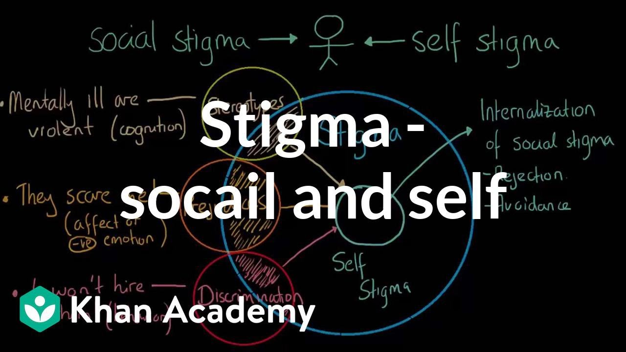 Stigma Social And Self Individuals And Society Mcat Khan