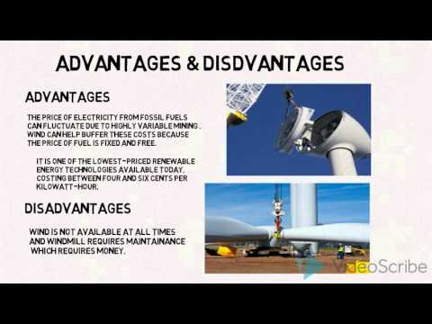Wind Energy- Eco Financial Analysis
