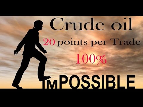 MCX Crude Oil Intraday Trading Strategy -20 points per trade