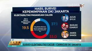 Hasil Survei Pilkada DKI 2017 dari Litbang Kompas