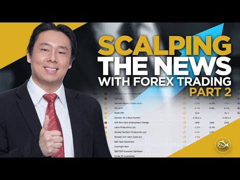 Scalping The News With Forex Trading Part 2 (7% ROI In 2 Minutes)