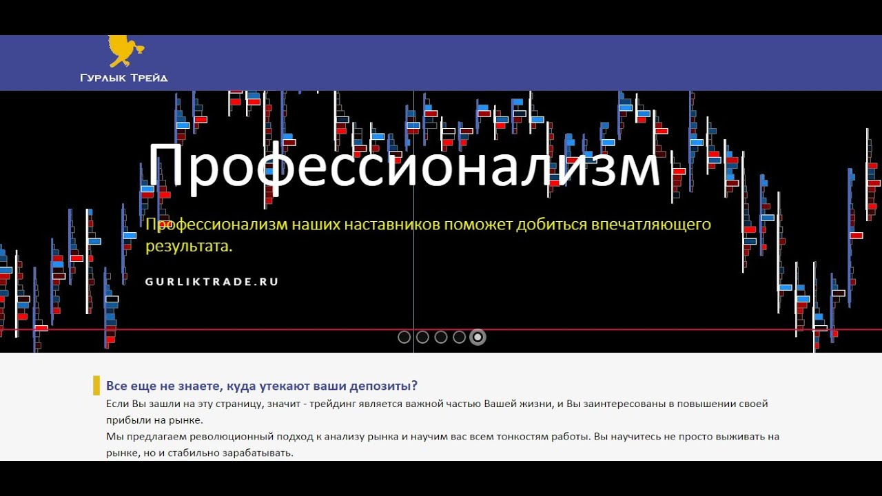 Видео-лекции по forex illinois tool works inc