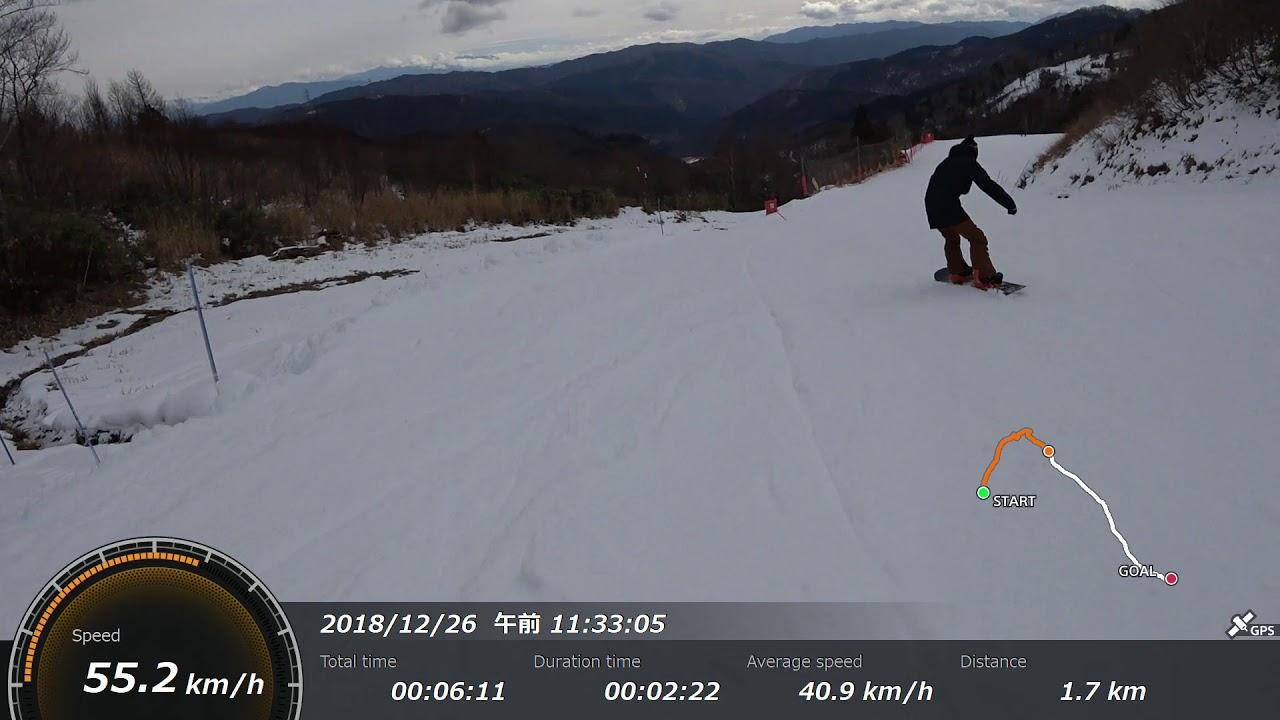 2018.12.26 【暖冬】めいほうスキー場の様子。 - YouTube