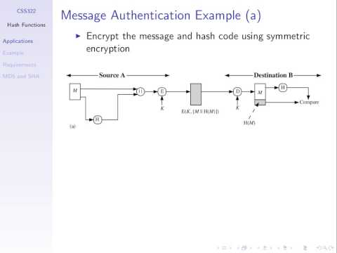 CSS322, Lecture 17, 11 Jan 2013 - Hash Functions