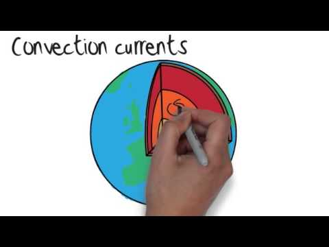 Geography - The Earth & Tectonic Plates: Geography Exam Tips