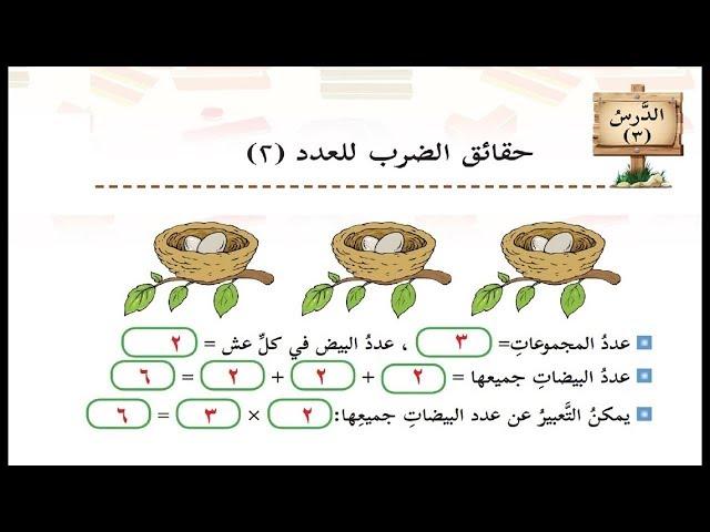 درس حقائق الضرب للعدد 2 + حل التدريبات| الصف الثاني|  الرياضيات| الوحدة السابعة | الدرس الثالث