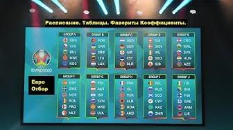 Чемпионат Европы 2020. Отбор. Расписание. Таблицы. Фавориты.