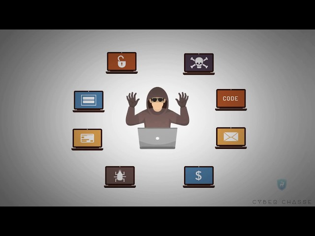 How to Prevent Spoofing Attacks | CyberChasse