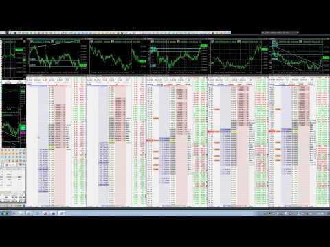 Tecniche di Scalping con Andrea Lusardi, Proprietary Trader