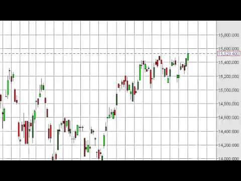Nikkei Technical Analysis for July 29, 2014 by FXEmpire.com