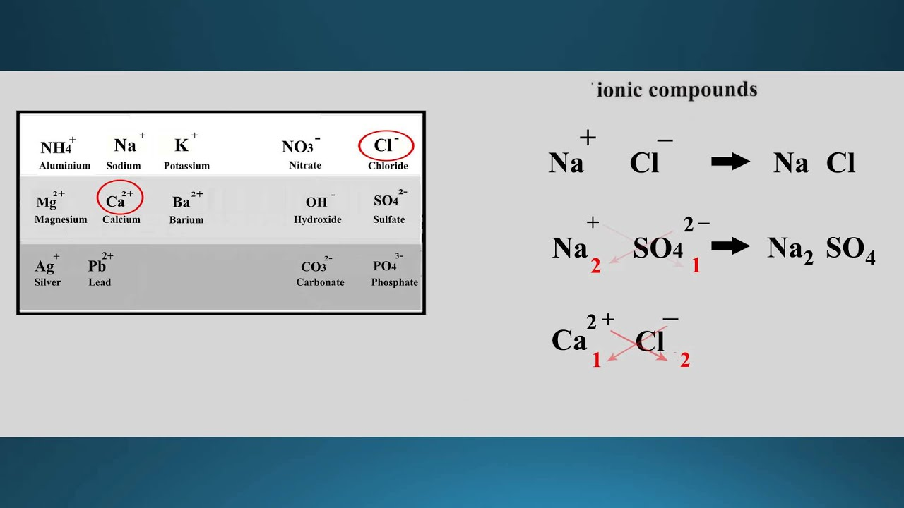 10 Ionic Compounds Valency Balancing