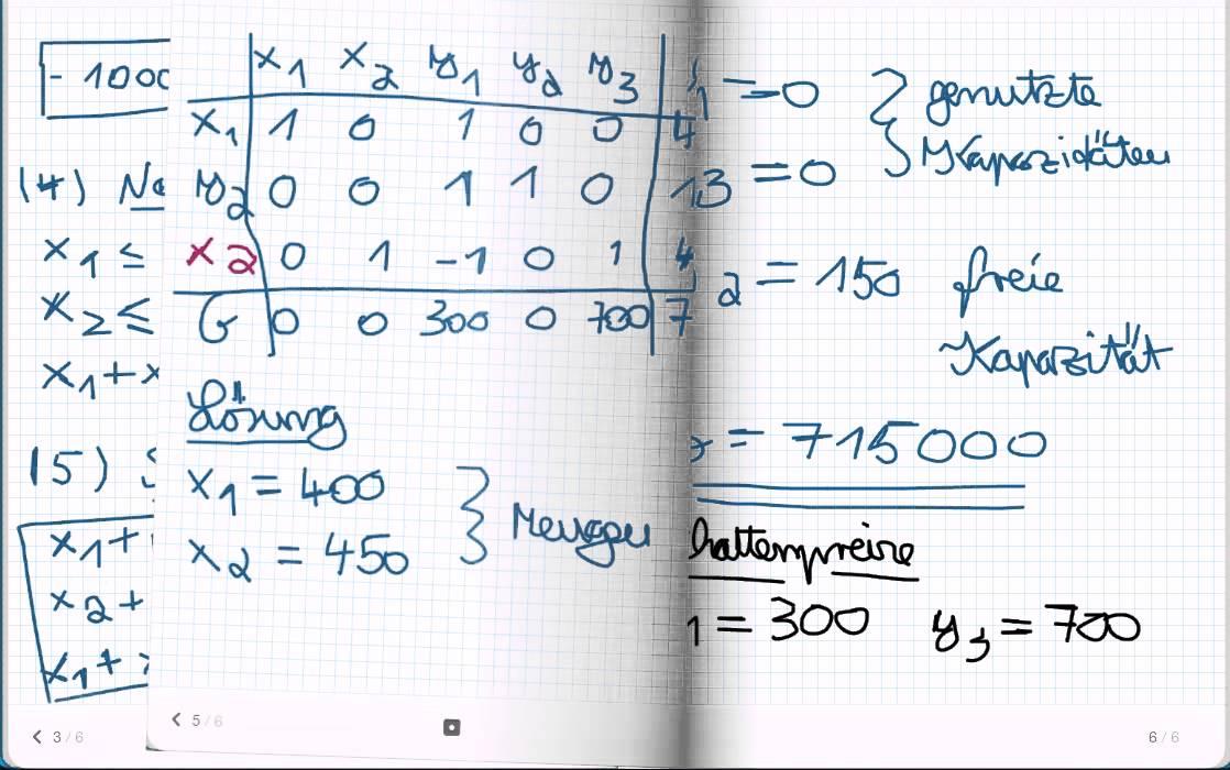 1.5.1.1. Simplex (einfaches Beispiel) [lineare Optimierung ...