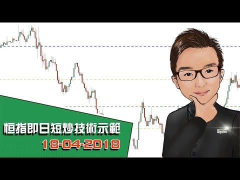 恒指即日短炒技術示範 18-04-2018 - SignalTom投資迷你大學