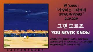 "All rights reserved by sm entertainment. no copyright infringement intended. chen (첸) - ""그댄 모르죠 (you never know)"" (audio) 