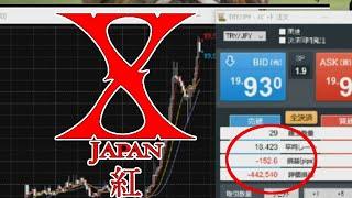 パン粉3 181017 トルコ円Sロスカット:-45万 thumbnail