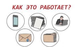 видео Найти работу через кадровое агентство