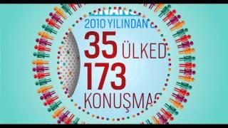 İstanbul Finans Zirvesi 2015 Tanıtım su