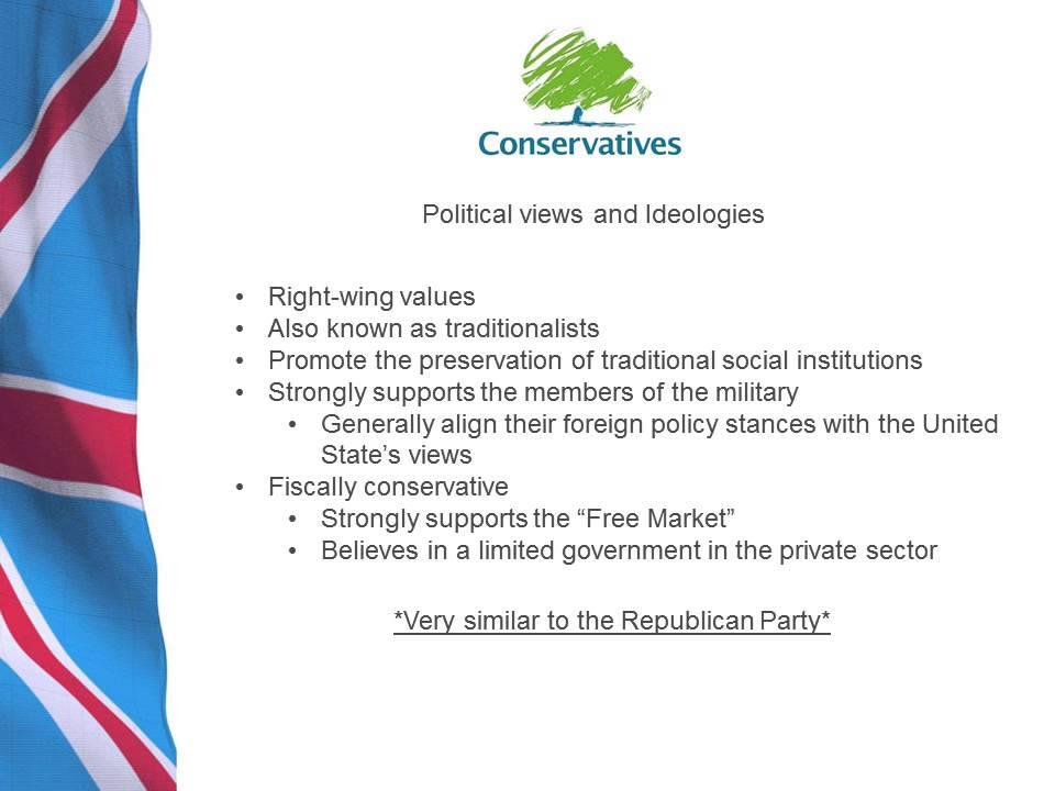 British Political Ideologies