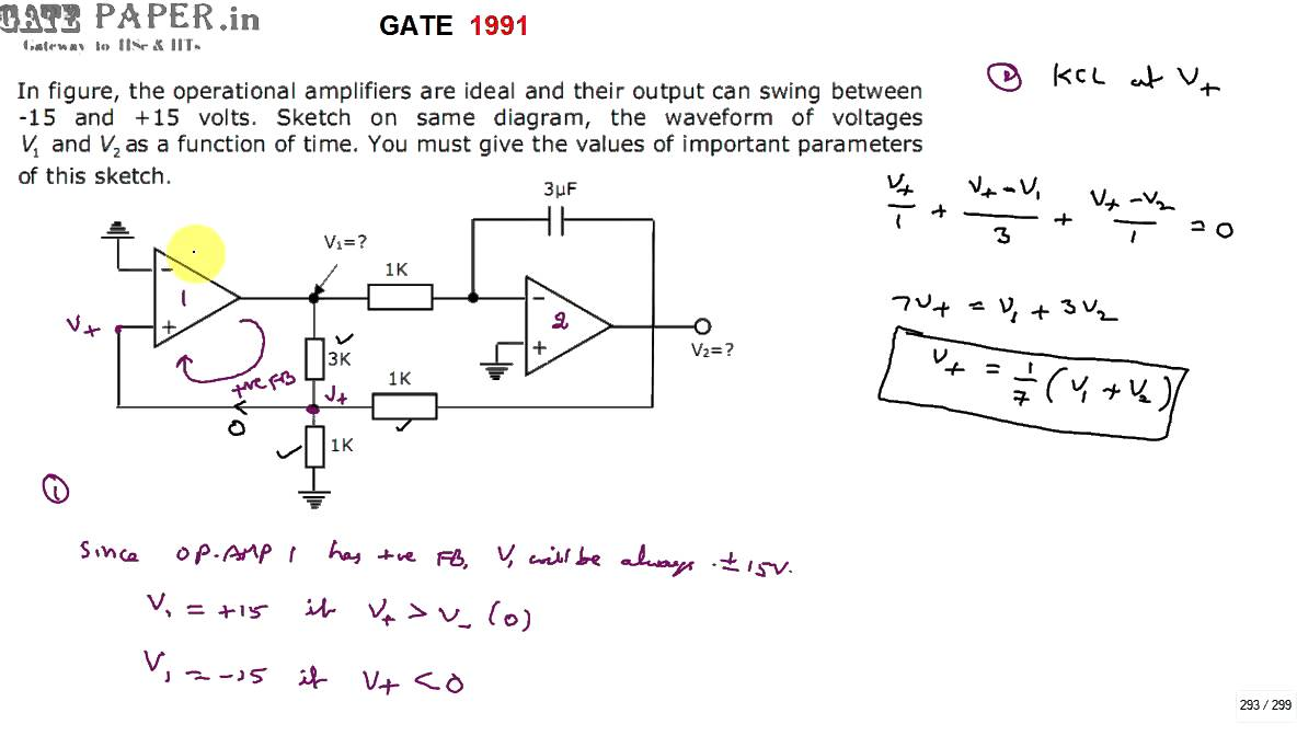 Gate 1991 Ece Draw Input And Output Waveforms Of Given Operational An Integrator How Can We Explain This Difference Circuit Amplifier