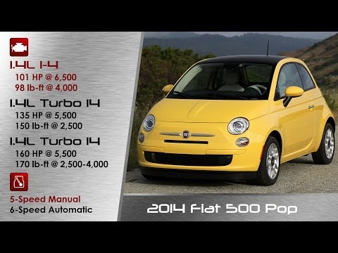 2014 Fiat 500 Review and Road Test - DETAILED!
